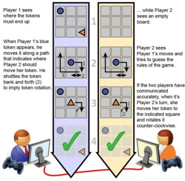 communication-game-160111135231_1_540x360